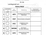 Musterstimmzettel Landtagswahl